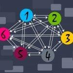 Phân tích backlink là gì?